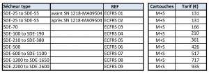 TARIF 2021 KIT CARTOUCHES SDE